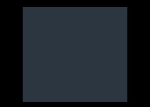 kontakt symbol, snakkeboble